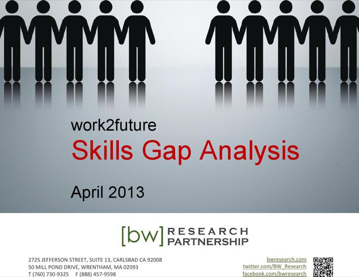 Career Skill Gap Analysis Sample