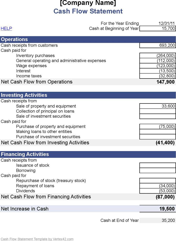 Cash Flow Statement Template | Download Free & Premium Templates ...