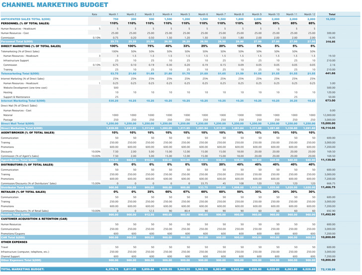 Marketing Budget Template Download Free Amp Premium