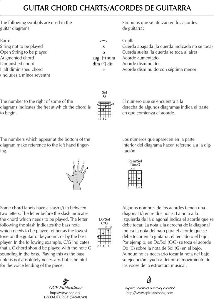 Classical Acoustic Guitar Chord Chart