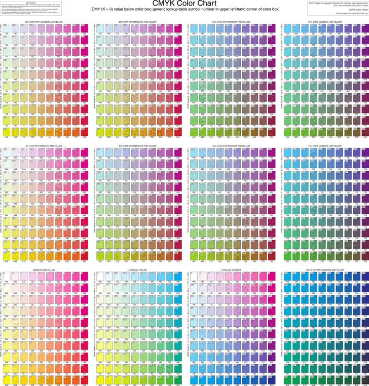 CMYK Color Chart – Sample Cmyk Color Chart