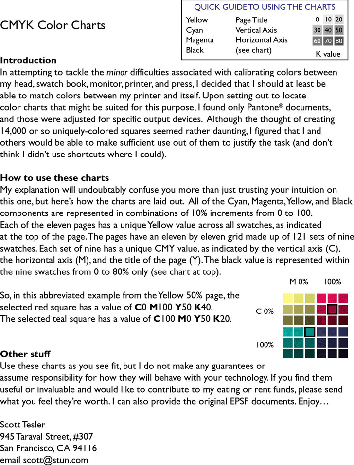 Sample Cmyk Color Chart