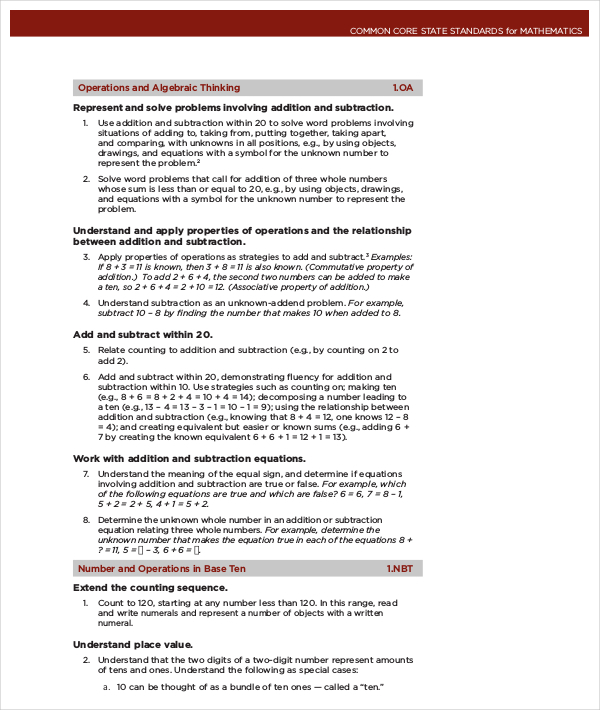 Common Core Standards Sheet for Mathematics PDF Format Template