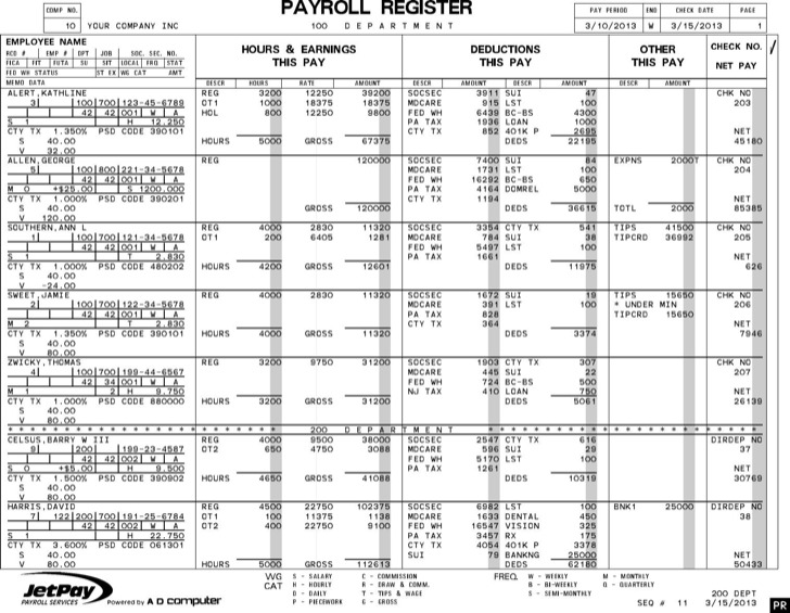 Company Payroll Register Template