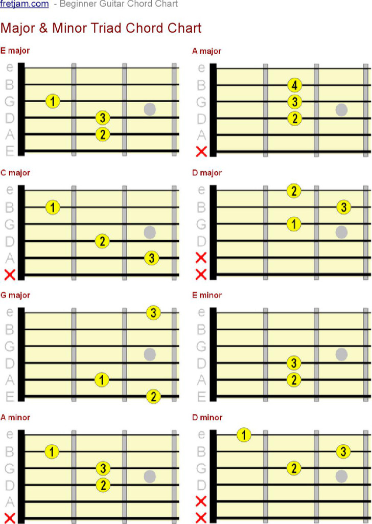 Sample Complete Guitar Chord Charts Download Free