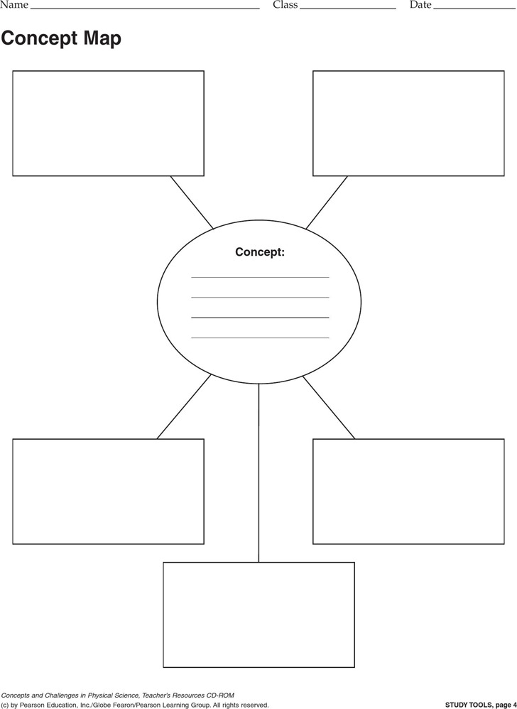 Concept Map Template  Download Free  Premium Templates Forms