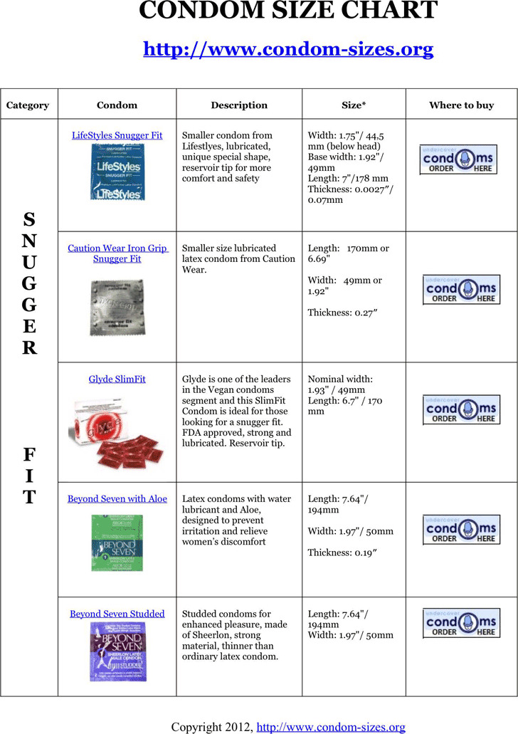 Condom size chart download free premium templates forms