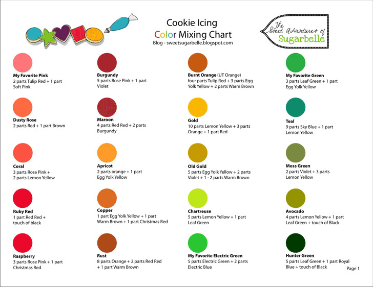 Cookie Icing Color Mixing Chart