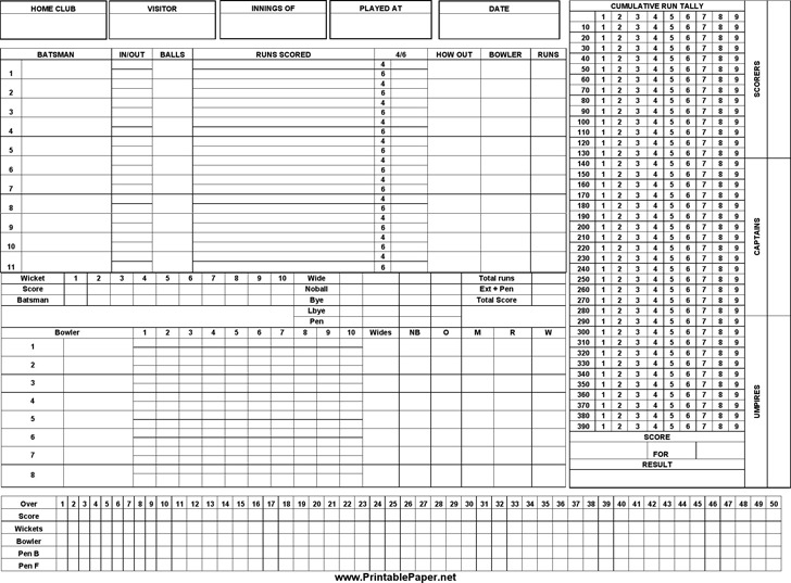 Cricket Score Sheet  Download Free  Premium Templates Forms