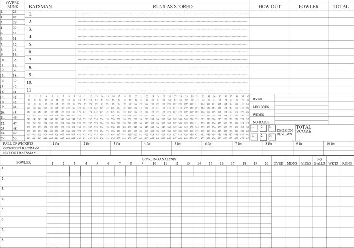 Cricket Score Sheet | Download Free & Premium Templates, Forms