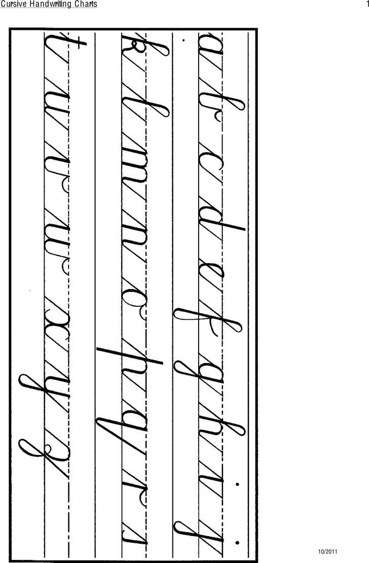 Cursive Letters Chart 2