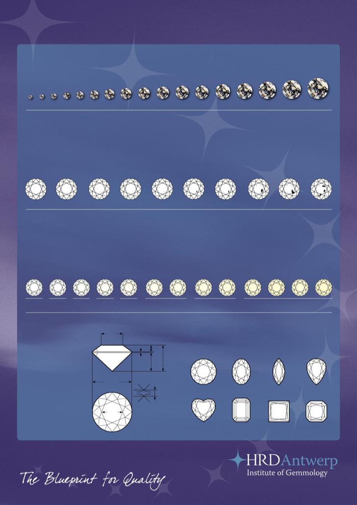 Sample Diamond Grades Clarity Charts – Sample Diamond Chart