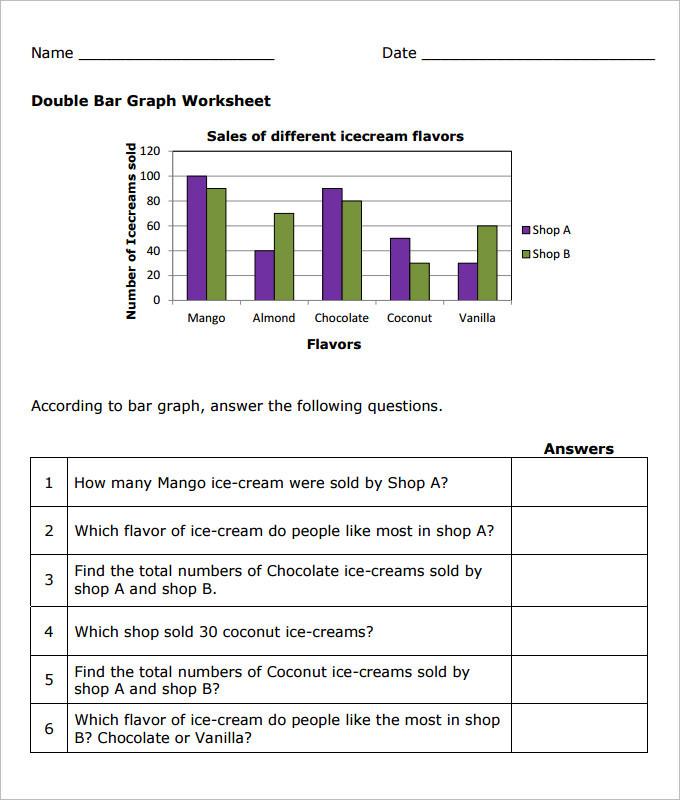 Double Bar Graph Worksheet Template