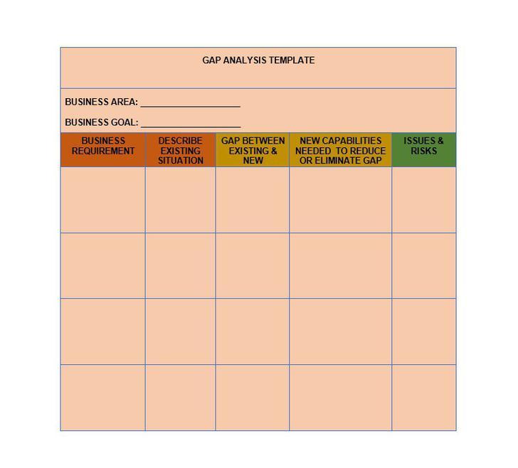 Duration Gap Analysis PDF Template