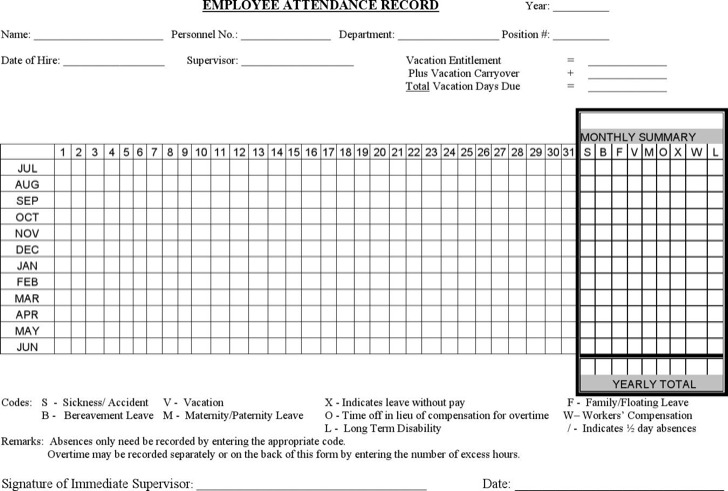 Employee Record Templates | Download Free & Premium Templates