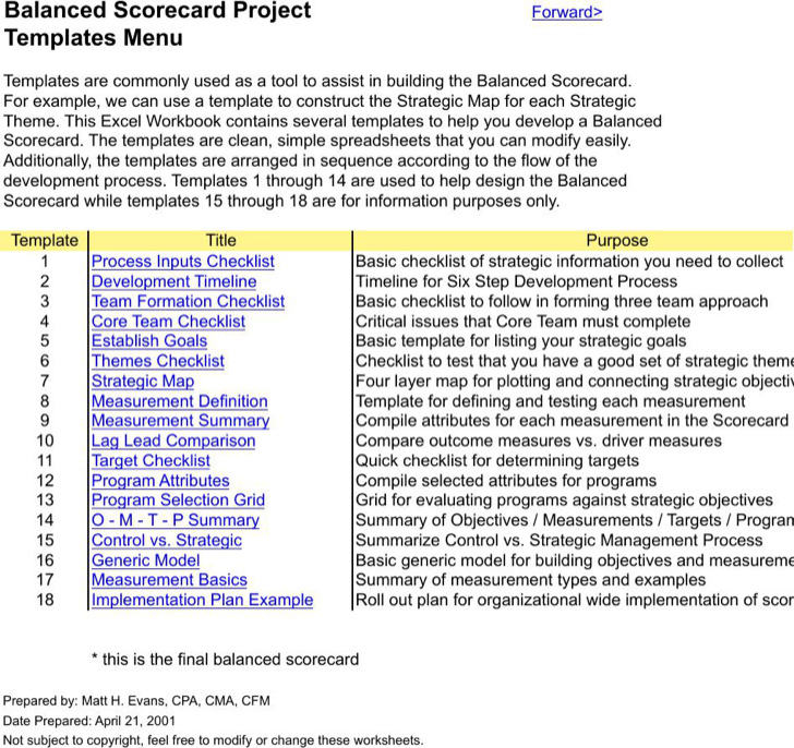 Project Scorecard Template Employee Performance Balance Scorecard