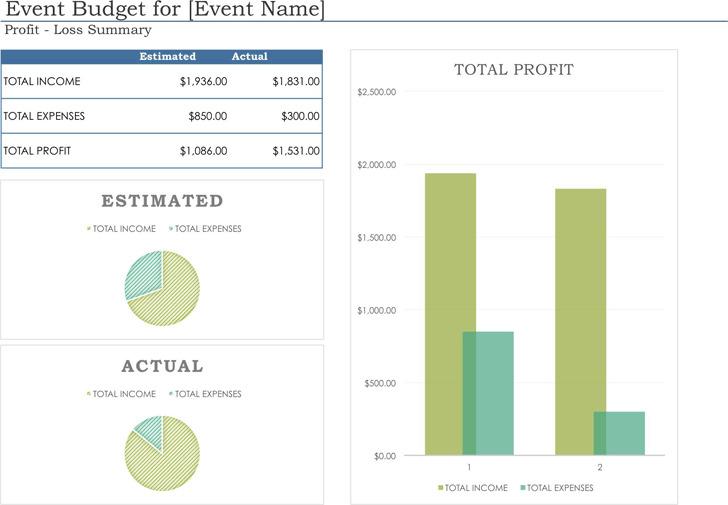 Event Budget Template 2
