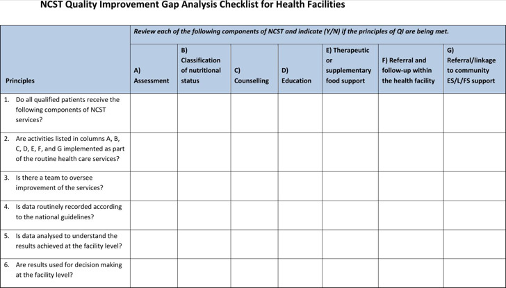 Sample Healthcare Gap Analysis Templates | Download Free & Premium