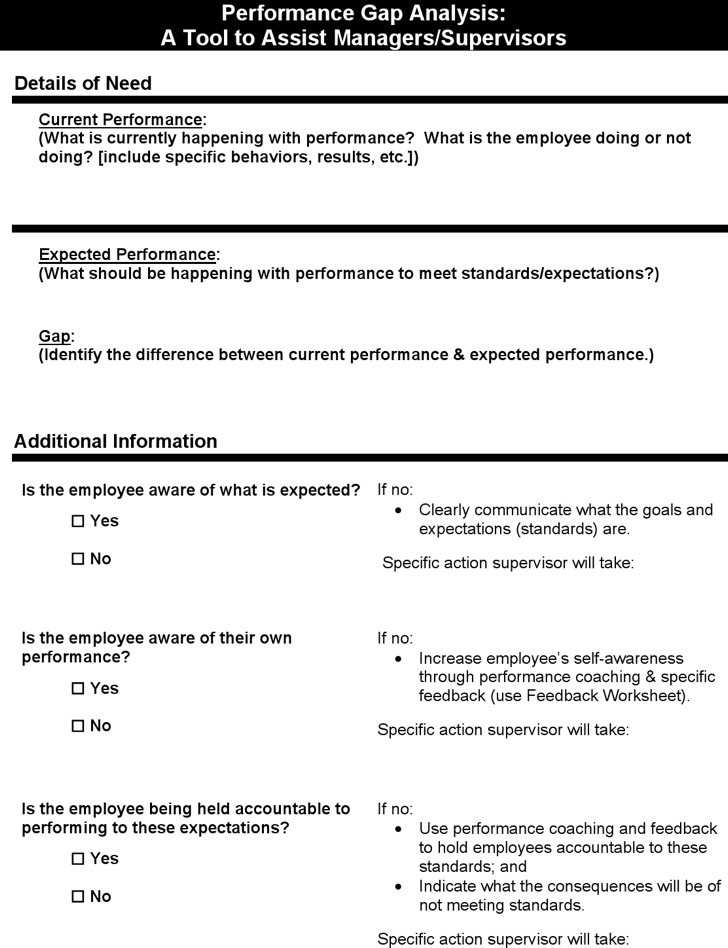 Sample Personal Gap Analysis Templates | Download Free & Premium ...