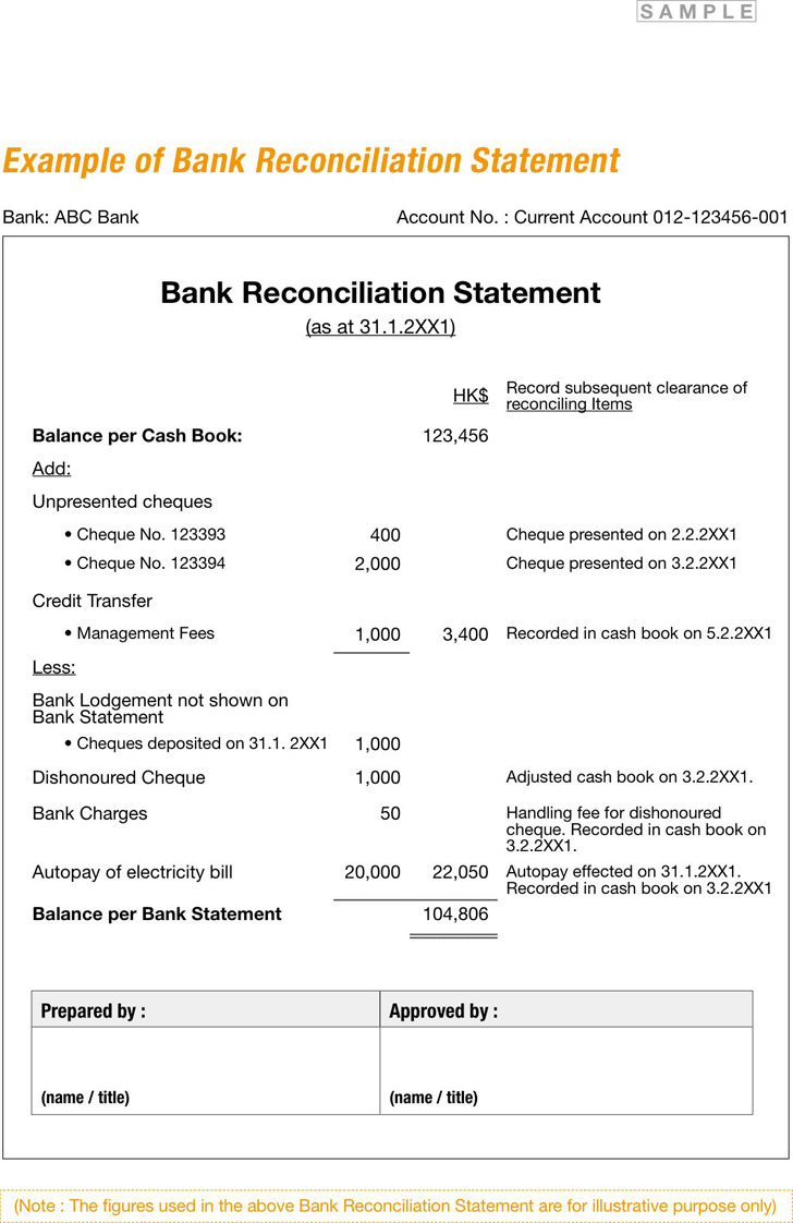 Bank Reconciliation Example Download Free Premium Templates