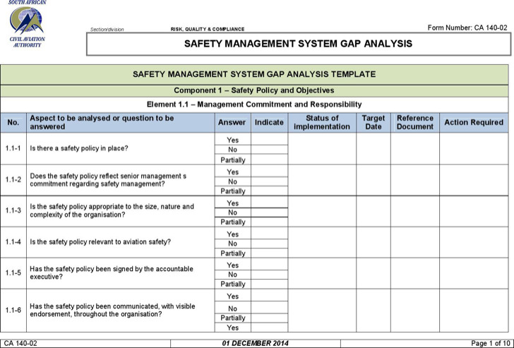 Sample Safety Gap Analysis Templates | Download Free & Premium