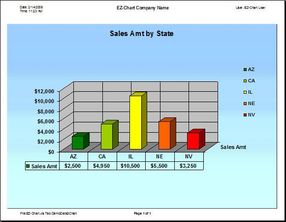 Excel Chart Template to Download