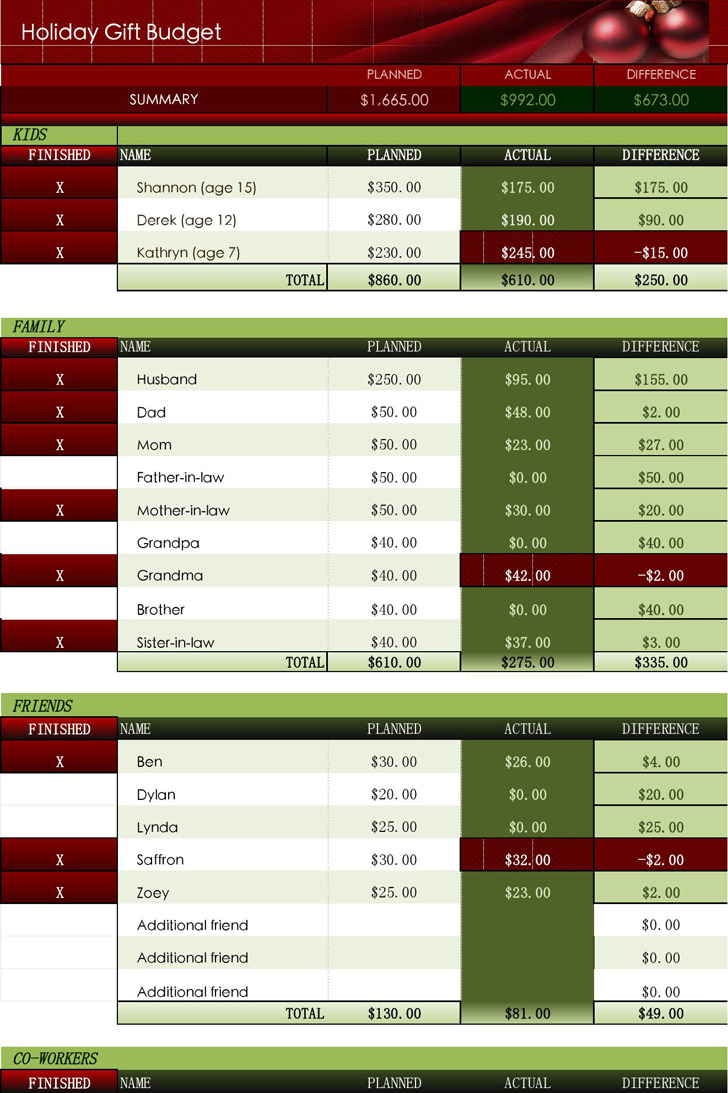 Excel Holiday Budget Template