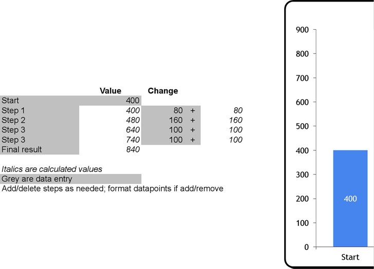 Excel Waterfall Chart Template