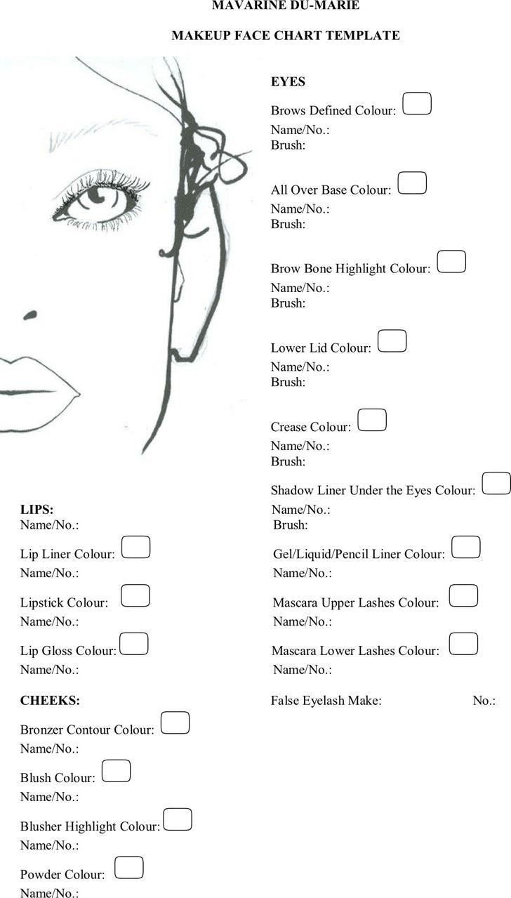 Face Chart 2