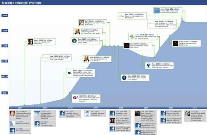 Facebook Layout Business Myspace Background