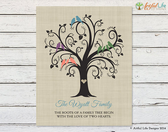 Family Tree Art Gift to Parents from Kids