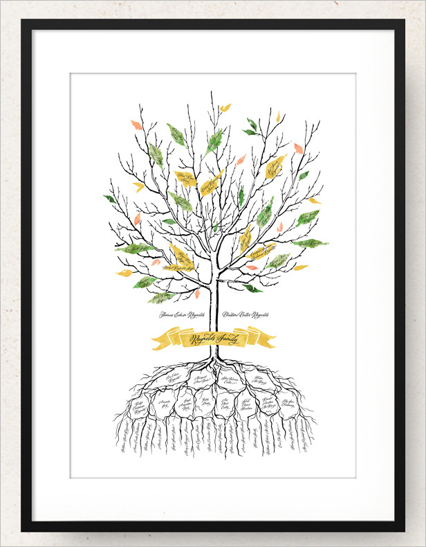 Family Tree Art with Black Frame