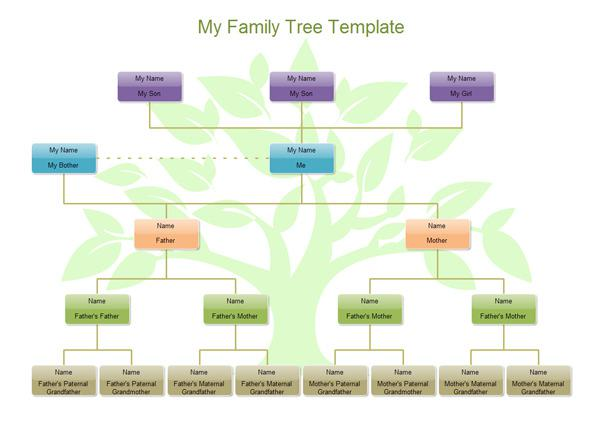 Top Result 60 Fresh Family Tree Diagram Template Microsoft Word