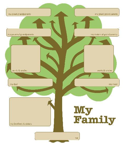 Family Tree With Siblings Template