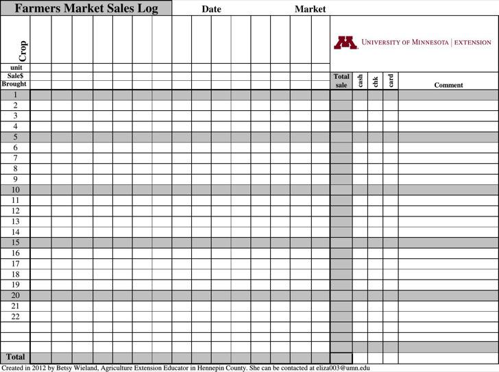 Farmers Market Sales Log