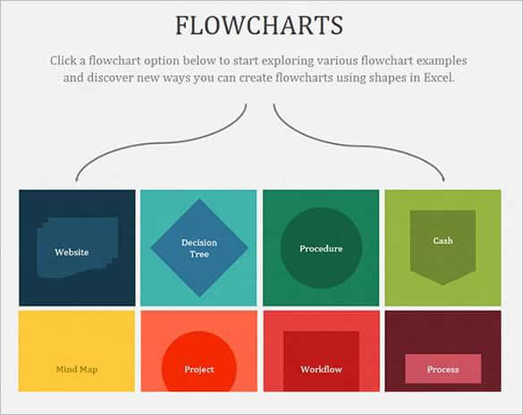 Flow Chart Template Example