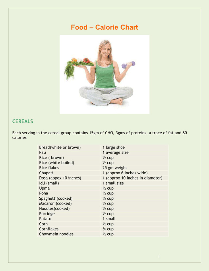 Food Calorie Chart 1