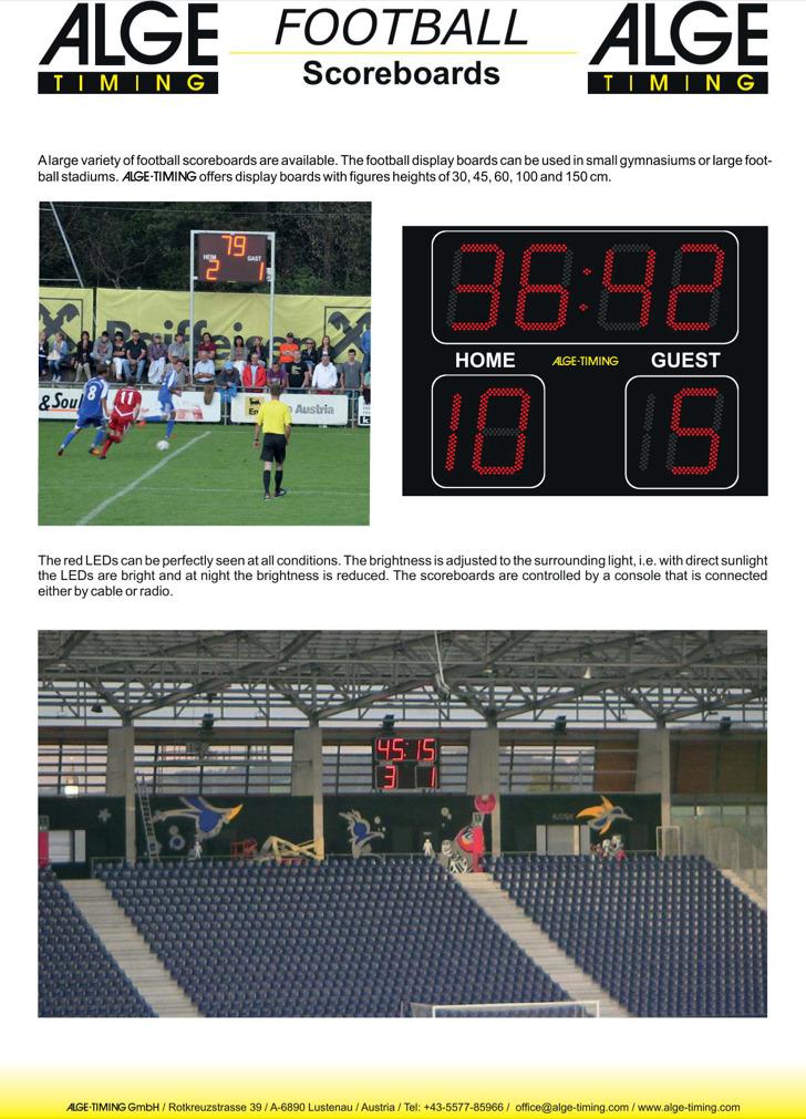 Football Scoreboard Measurements