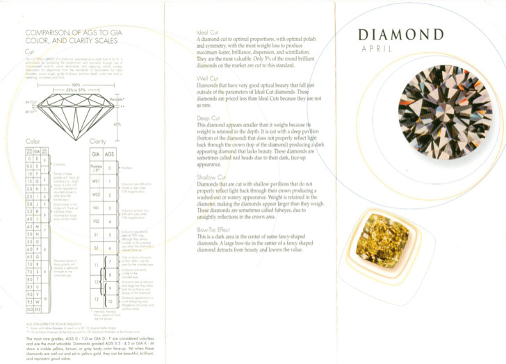 Sample Diamond Chart Sample Diamond Cut And Clarity Charts