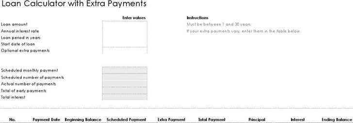 mortgage extra payment calculator excel