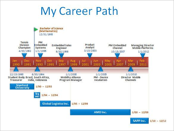 Free Microsoft PowerPoint Timeline Template Download