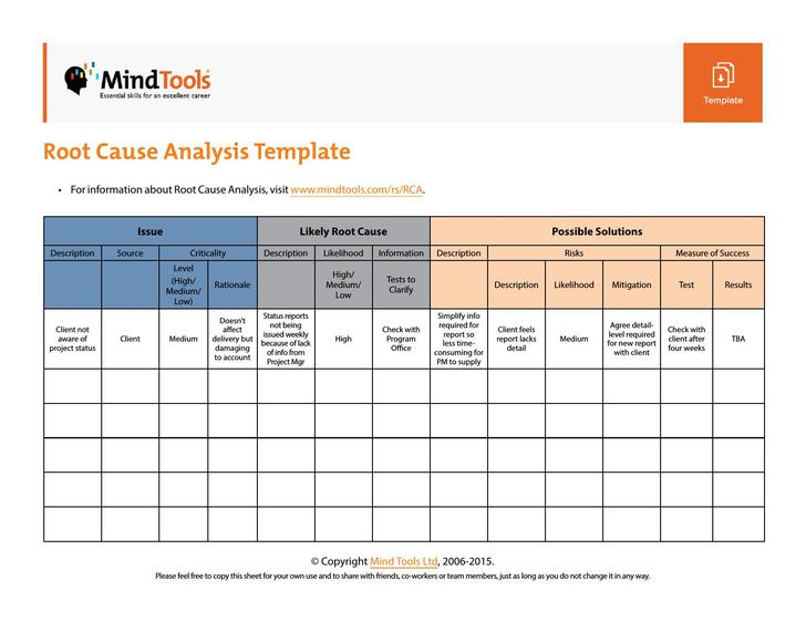 Free Root Cause Analysis Template PDF Format Download