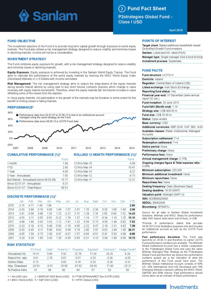 Free Fact Sheet. Fund Fact Sheet Pdf Template Free Download Fact