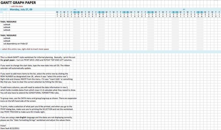 Gantt Chart Template – Graph Chart Templates