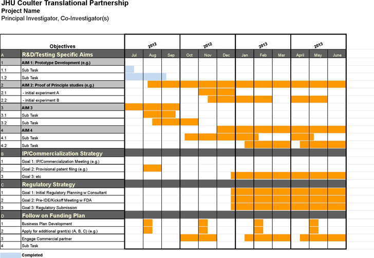 Gantt Chart Template  Download Free  Premium Templates Forms