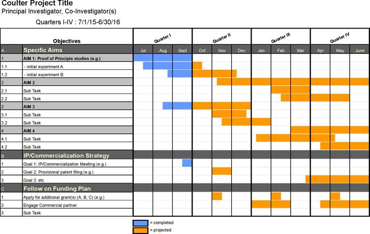 gantt chart template download free premium templates forms