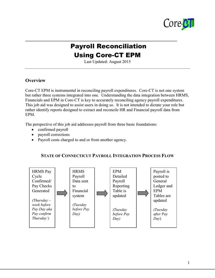 General Ledger Payroll Reconciliation Template PDF Format