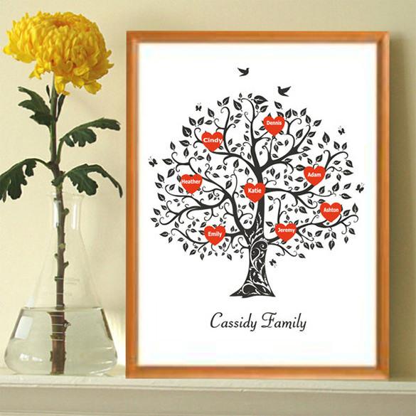Gift for Grandma Family Tree Template