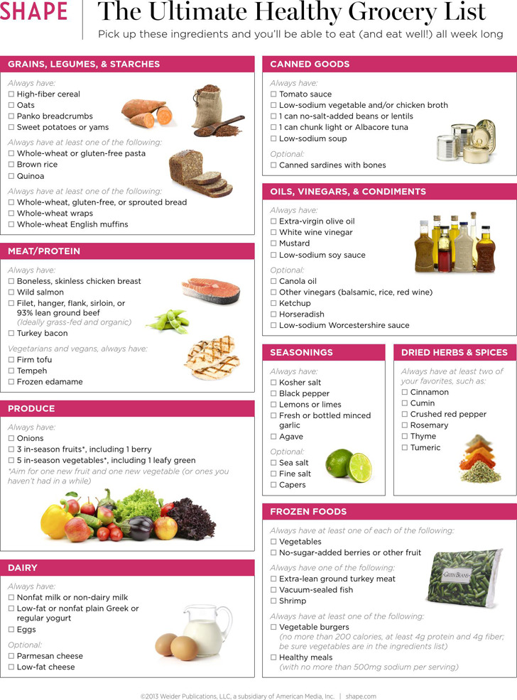 grocery shopping list template excel