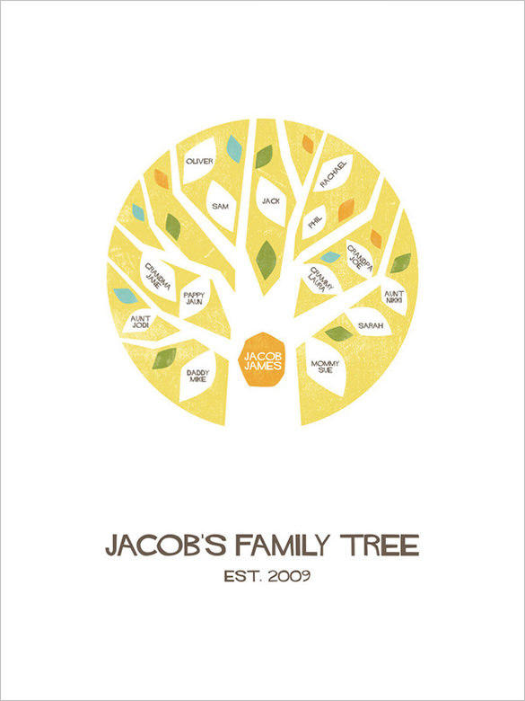 Hand Crafted Editable Family Tree with White Premium Wood